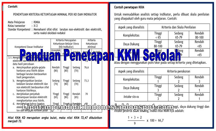 Download Pdf Panduan Penetapan Kkm Sekolah Liputan Guru Indonesia