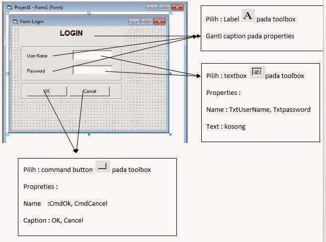 MODUL TUTORIAL MICROSOFT VISUAL BASIC - PROGRAM APLIKASI PENJUALAN