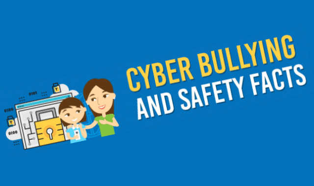 Cyber bullying and Safety Facts