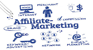 affiliate marketing jobs digitalcot