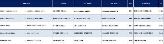 arbitros-futbol-designaciones-fase1sudamericana1