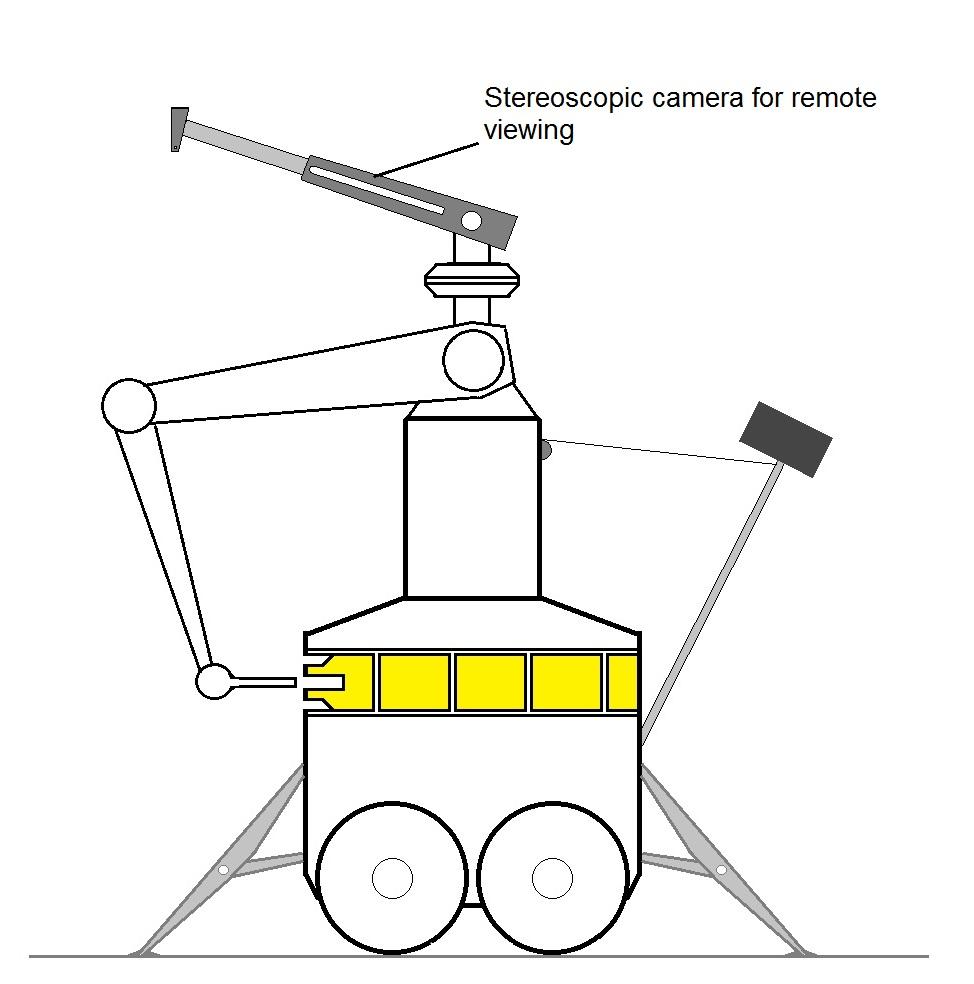 Building Utopia: Mobile Robots?