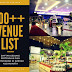 100++ Daftar Gedung Pertemuan dan Venue Pernikahan Terlengkap yang Ada di Daerah Yogyakarta