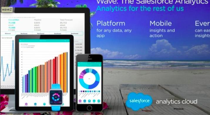 資訊圖表才是王道!Salesforce發表資料圖形化工具,讓企業快速轉換數據呈現方式