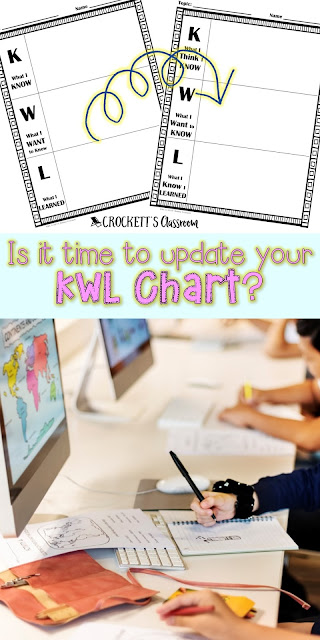 Is your KWL chart up to date?  Check out new ways to use this organizational chart with your students as they read literary and informational text.