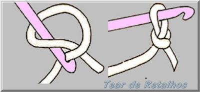Ilustração mostrando como o canhoto faz o nó corrediço, o primeiro ponto do crochê