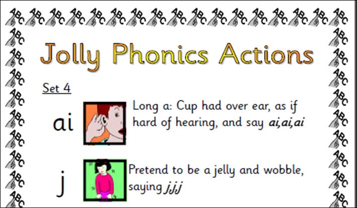 100+ Jolly Phonics Chart Pdf – yasminroohi