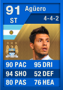 FIFA 12 Ultimate Team Card: Sergio Aguero (IF3) 91 (Blue TOTY)