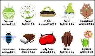http://www.kenapasih.com/perkembangan-os-android-dari-masa-ke-masa/