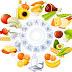 Ποιες είναι οι βιταμίνες που χρησιμεύουν και σε ποιες τροφές υπάρχουν; Τι προσφέρουν τα συμπληρώματα;