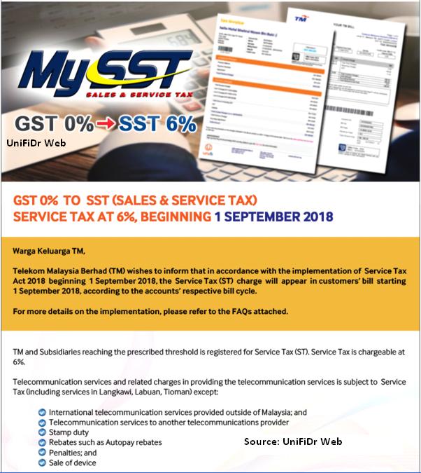 GST vs SST 2018