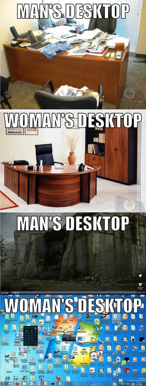Men's vs women's desktop order