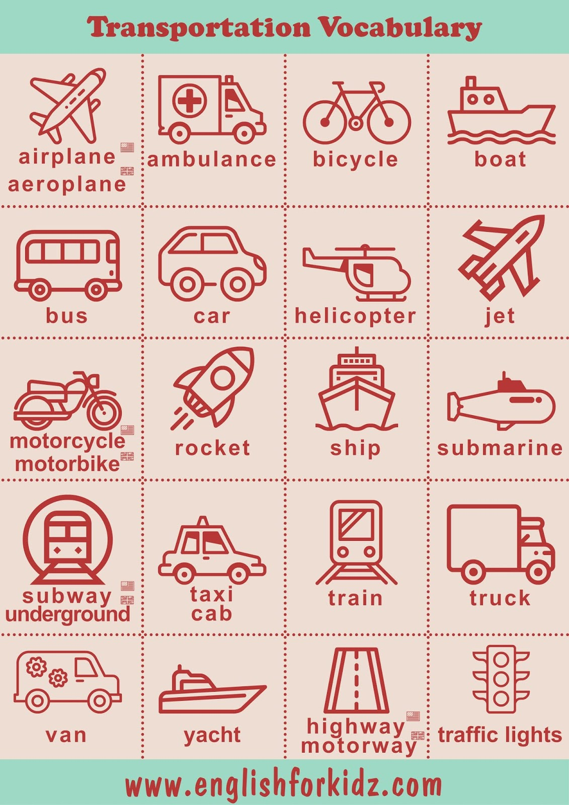 Transportation Worksheets Word To Picture Matching