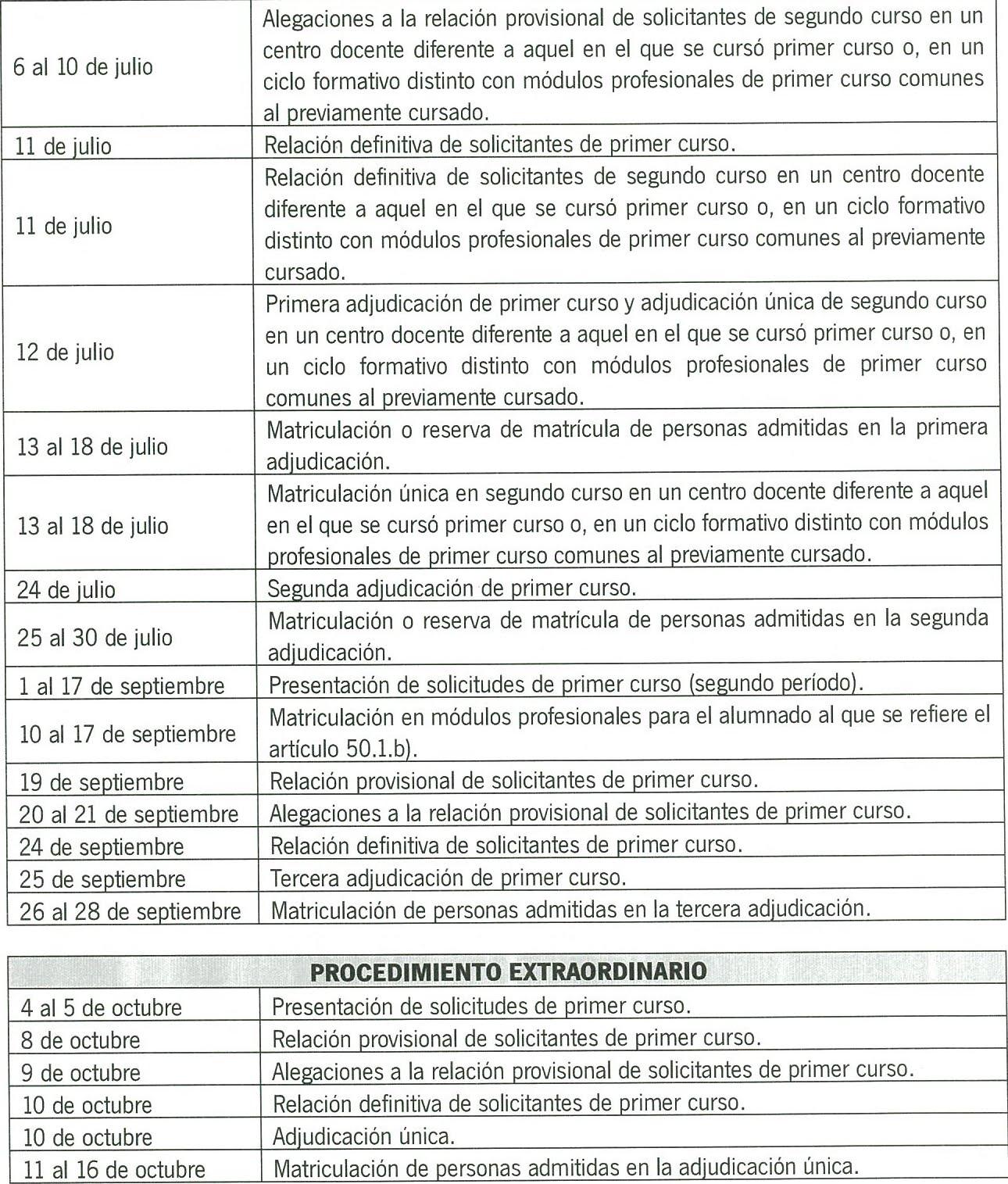 Orientación Ies García Lorca Algeciras Mayo 2018