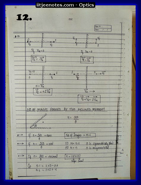 Optics Notes 2