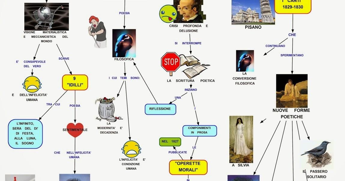 Sor Juana Ines de la Cruz  Satira filosofica Philosophical Satire