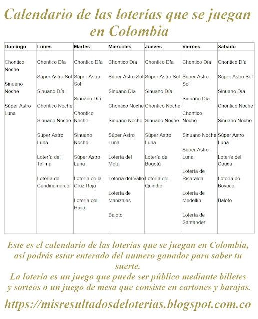 Calendario de las loterías que se juegan en Colombia.