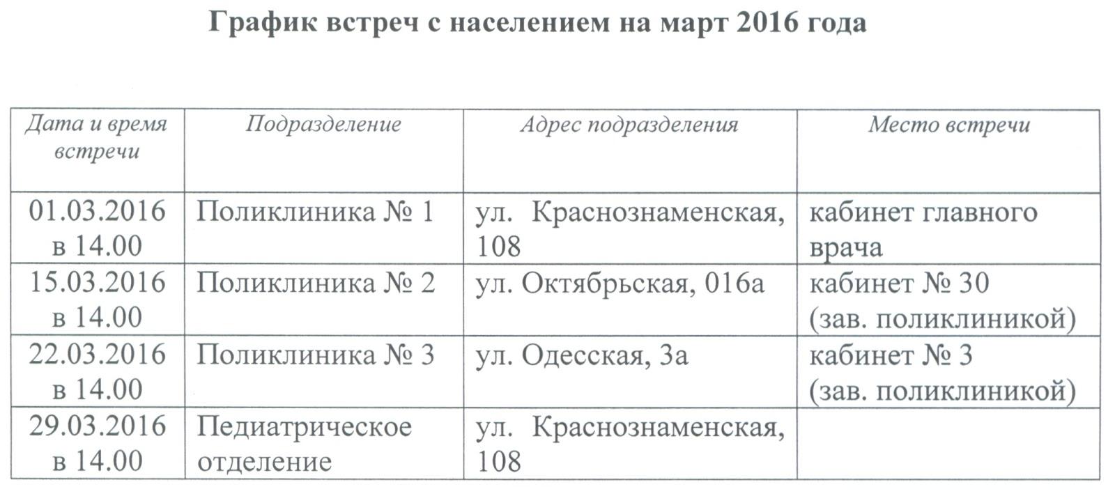 Расписание врачей в детской поликлинике 2 иваново