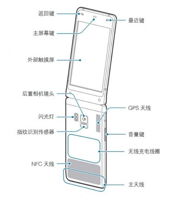 Samsung Flip Smartphones SM-G9298 Features