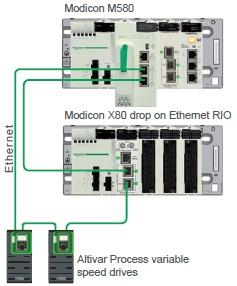 Simple daisy chain loop PLC Modicon M580.jpg