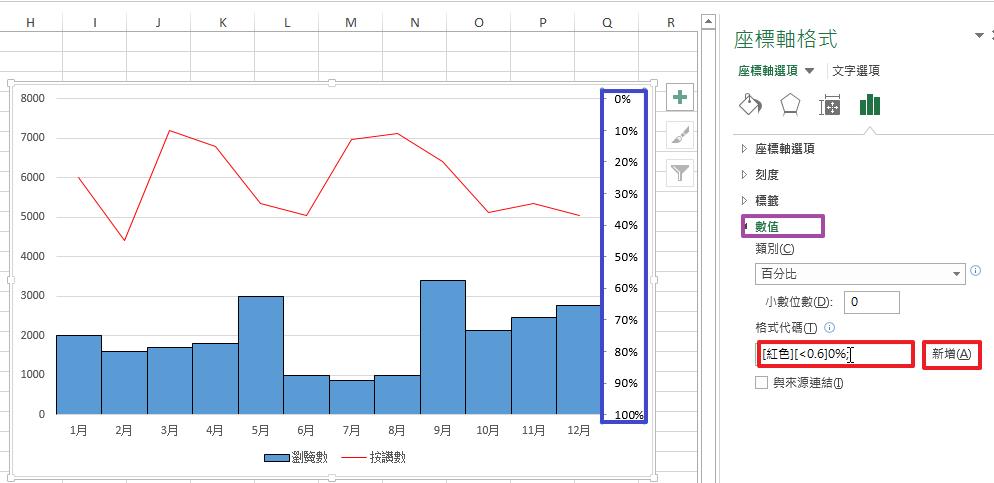 Excel圖表: 繪製組合圖(下) | 自學程式誌
