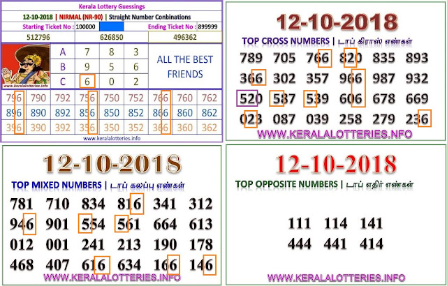 NIRMAL NR-90 Kerala lottery abc guessing by keralalotteries.info