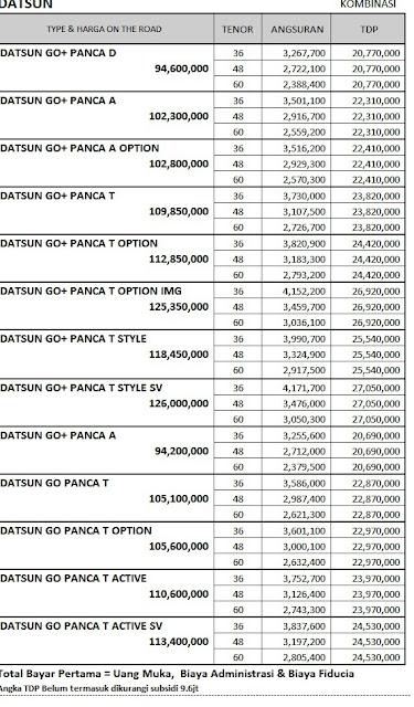 Price List Datsun