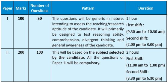 image : Latest Exam Pattern - UGC NET DEC 2018 @ cbse-net.in