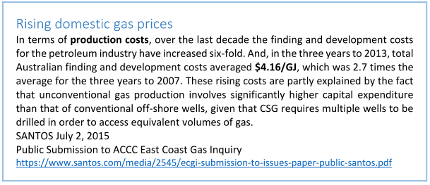 Unconventional gas production involves significantly higher capital expenditure