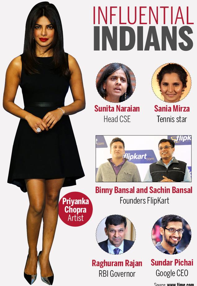 priyanaka Chopra Influential People List