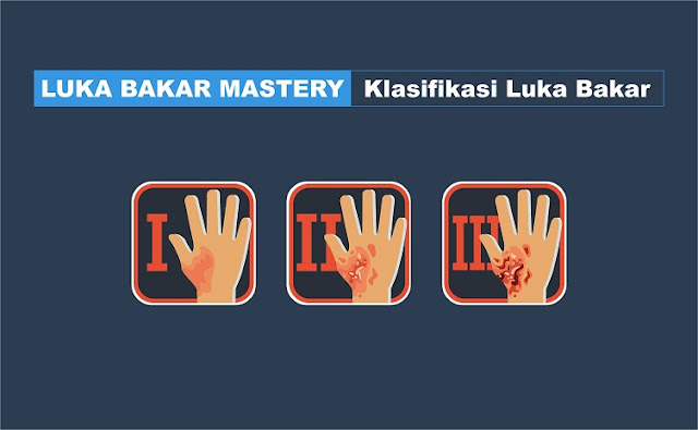 Luka Bakar Mastery