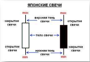Сумотори форекс свечной анализ turboforex рейтинг и отзывы