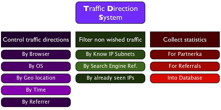 Seguridad de la Información | Redes por David Romero Trejo
