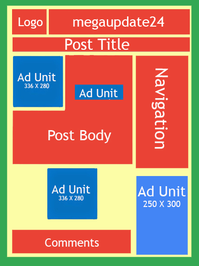 How To Add Adsense Ads In The Middle Or Anyplace Inside Blogger Posts
