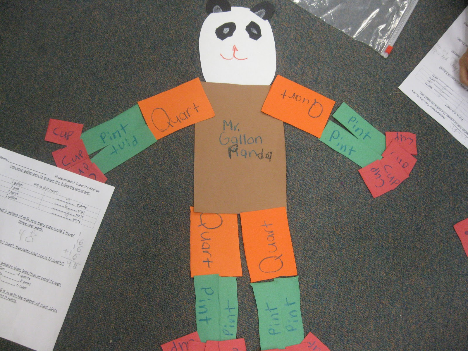 Third Grade Thinkers Learning About Capacity With Gallon Man