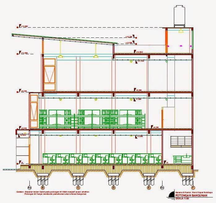 Desain Rumah Di Surabaya Type Bangunan Umum Asrama Putri