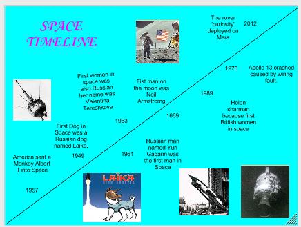 spacecraft timeline - photo #18