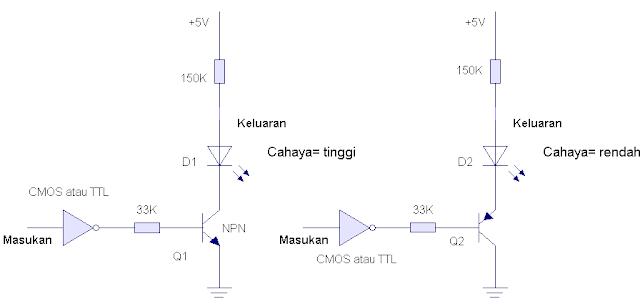 LED pengantarmukaan dengan pengedali hambatan (a) keluaran tinggi aktif menggunakan transistor NPN, (b) keluaran rendah aktif menggunakan pengendali transistor PNP.