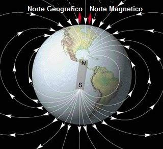 El magnetismo de la tierra influye en nuestros sueños