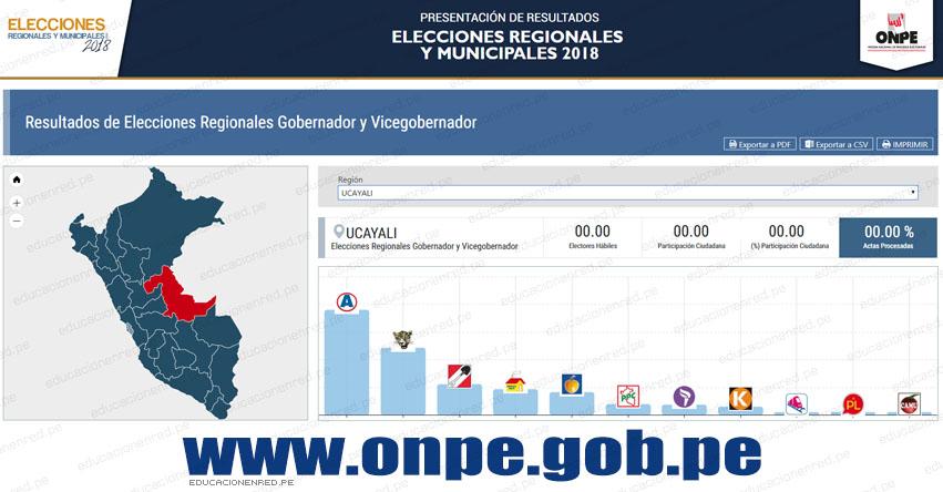 ONPE: Resultados Oficiales en UCAYALI - Elecciones Regionales y Municipales 2018 (7 Octubre) www.onpe.gob.pe