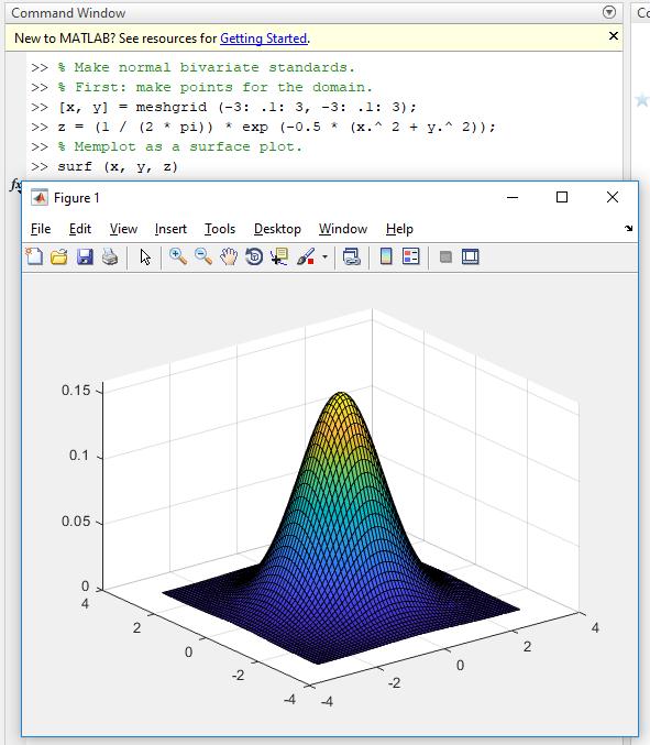 Create Plot 2-D, 3-D Matlab | E-Pandu Com