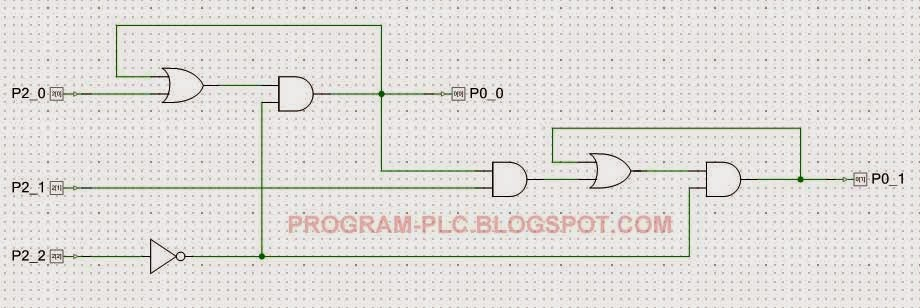 PSoC Logic Programming of bulid a very cheap PLC