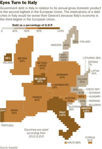 debt to gdp for the piigs in europe