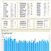 FUNCube-2 Telemetry , 03:30 UTC 06-03-2016