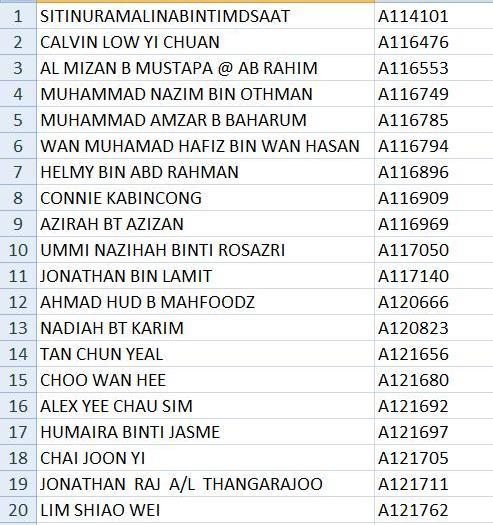 Badan Bertindak Akademik 0813: SSM Group 17 2011/2012