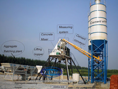 Concrette Batching Plant