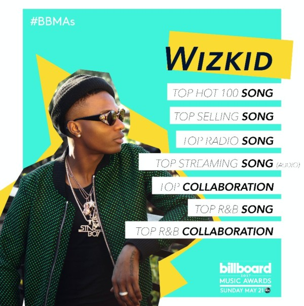 Wizkid Gets 7 Nominations For 2017 Billboard Music Awards