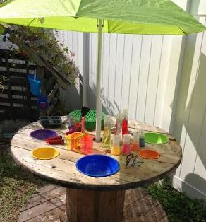 DIY Παιδικές κουζίνες