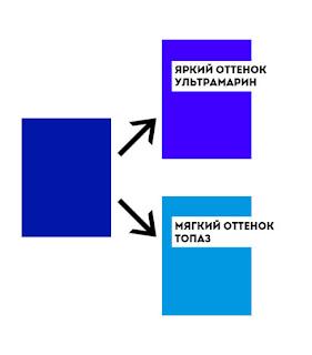 Оттенки синего цвета яркий и пастельный