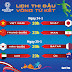 Lịch thi đấu tứ kết Asian Cup ngày 24/1/2019